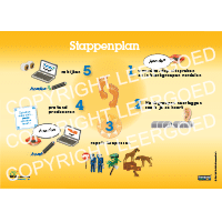 Lesplaat Stappenplan als hulpmiddel voor de leerling kwec-box